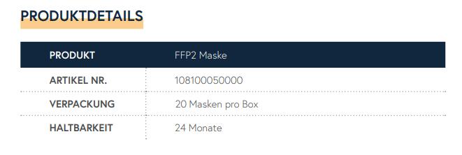 FFPS ATemschutzmasken