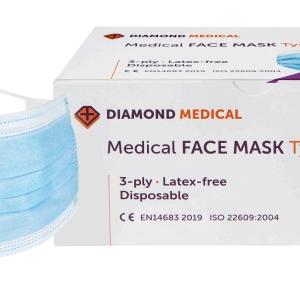 Medizinische Atemschutzmasken