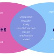Unterschiede ADHS und ADS